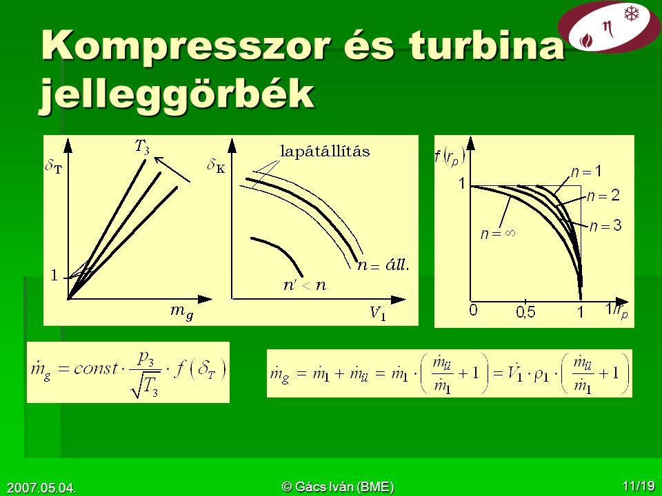 Kompresszor és turbina jelleggörbék