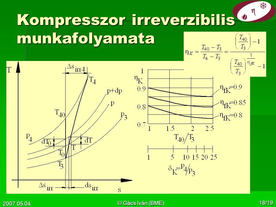 Kompresszor irreverzibilis munkafolyamata