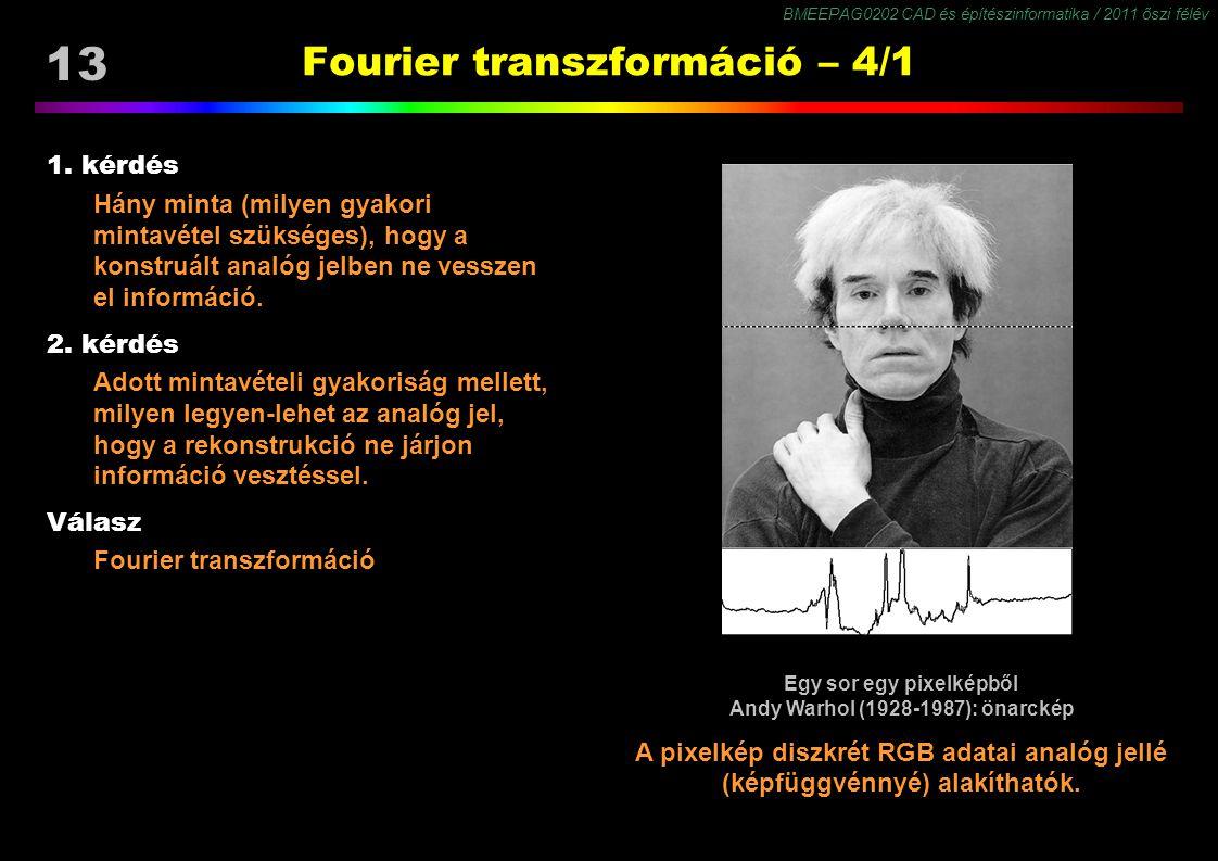 Fourier transzformáció – 4/1