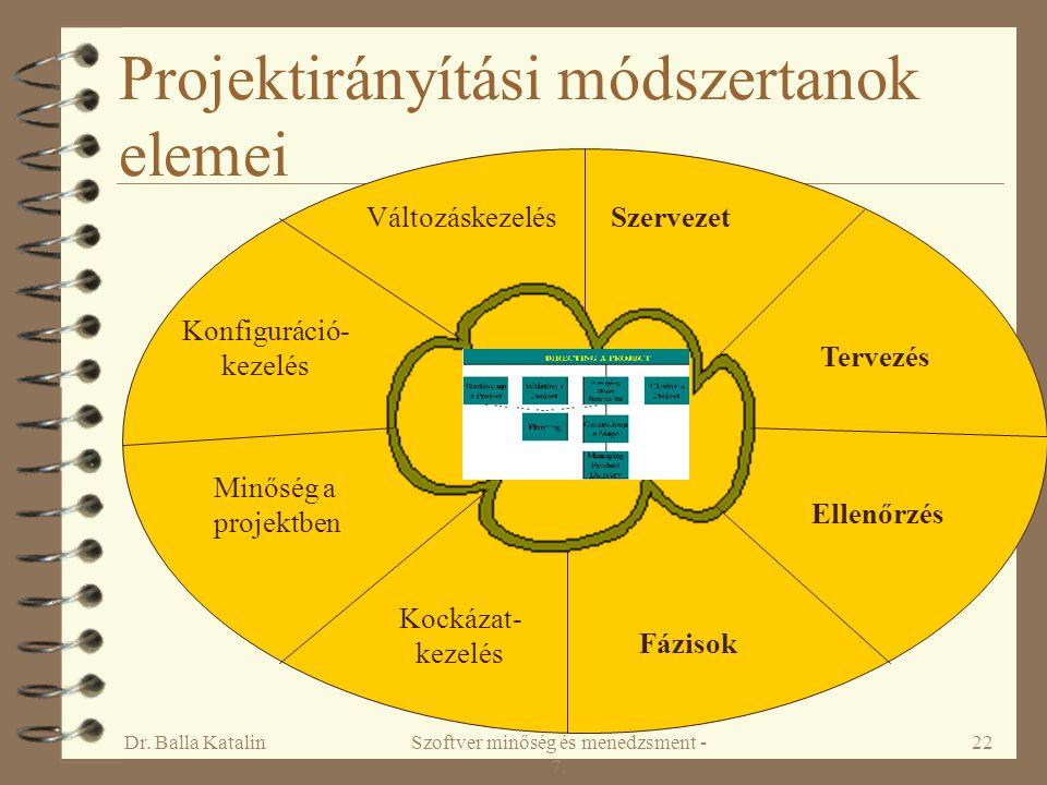 Projektirányítási módszertanok elemei
