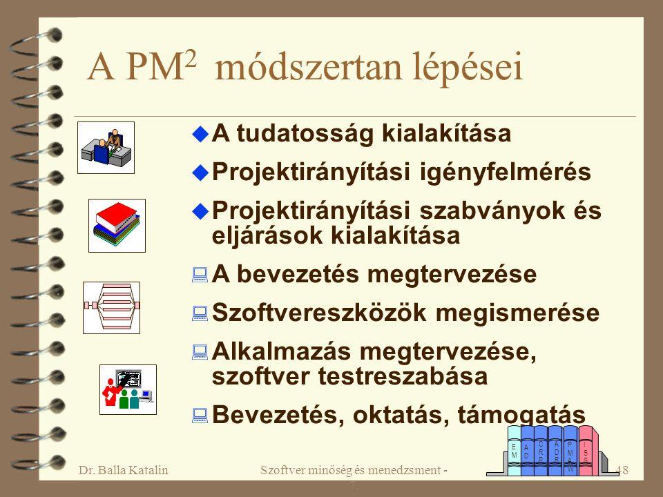 A PM2 módszertan lépései