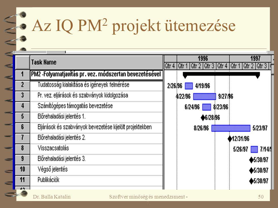 Az IQ PM2 projekt ütemezése