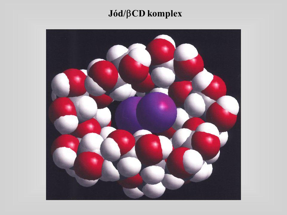 Jód/bCD komplex