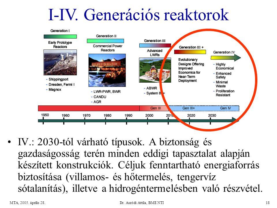 I-IV. Generációs reaktorok