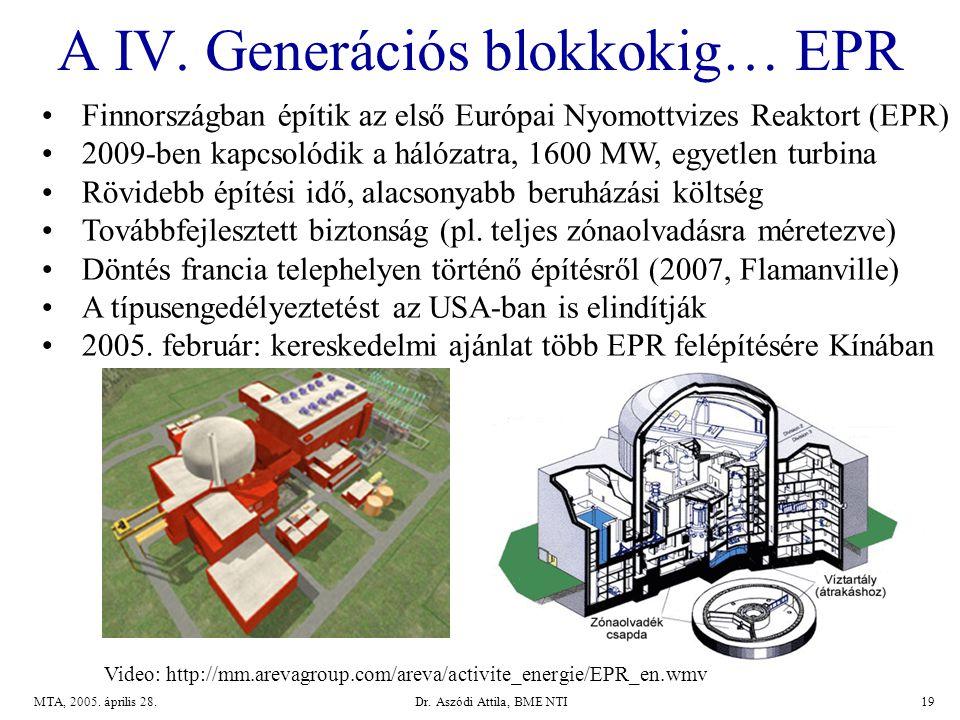 A IV. Generációs blokkokig… EPR