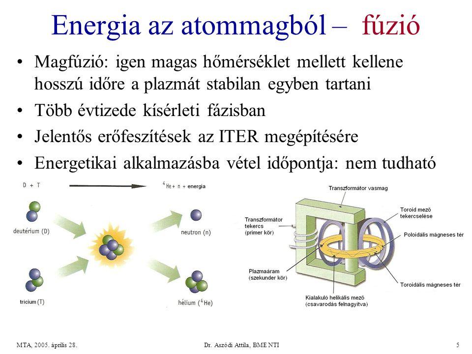 Energia az atommagból – fúzió