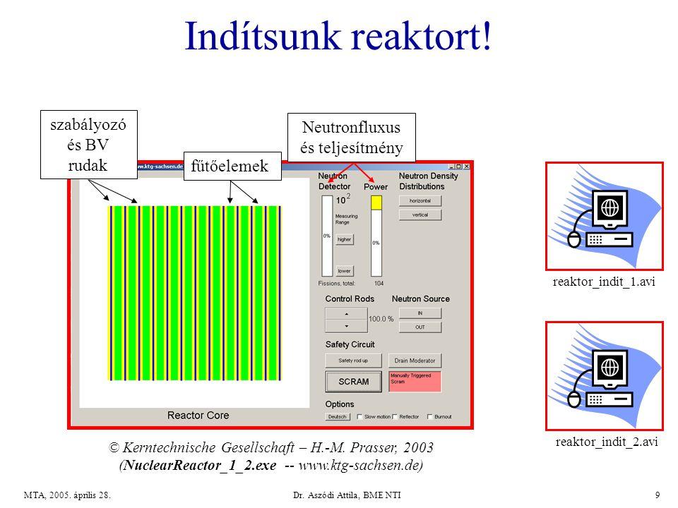 Indítsunk reaktort! szabályozó és BV rudak