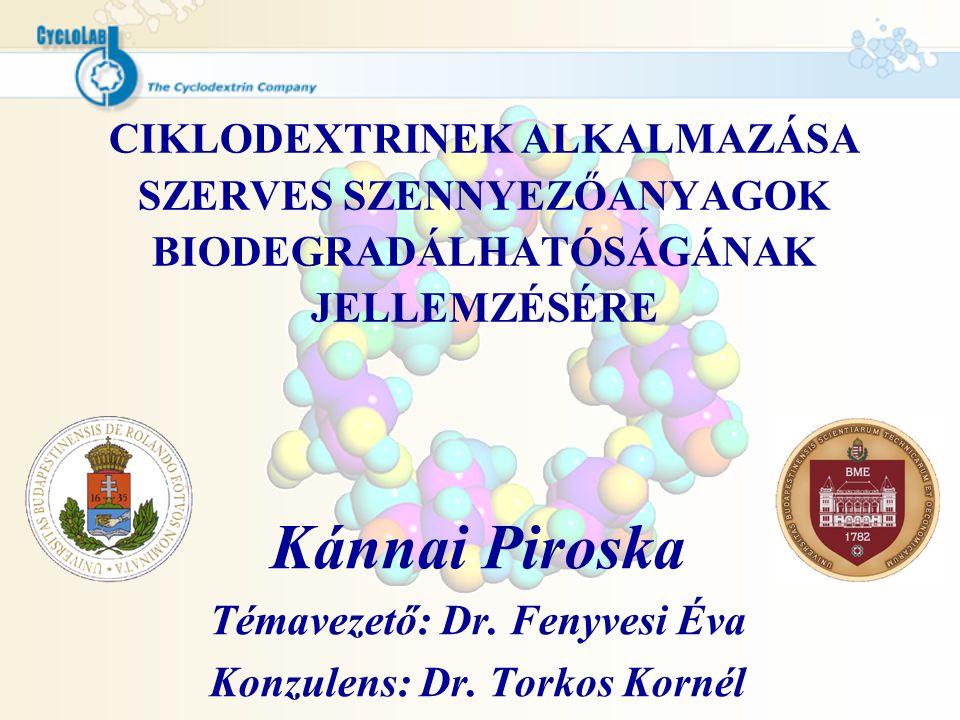 Témavezető: Dr. Fenyvesi Éva Konzulens: Dr. Torkos Kornél