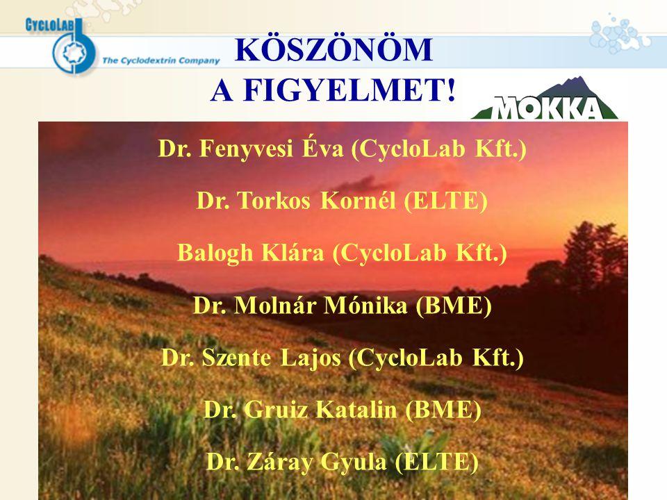 KÖSZÖNÖM A FIGYELMET! Dr. Fenyvesi Éva (CycloLab Kft.)