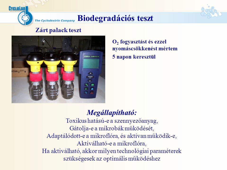 Biodegradációs teszt Megállapítható: Zárt palack teszt