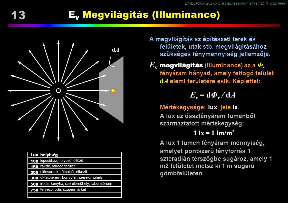 Ev Megvilágítás (Illuminance)
