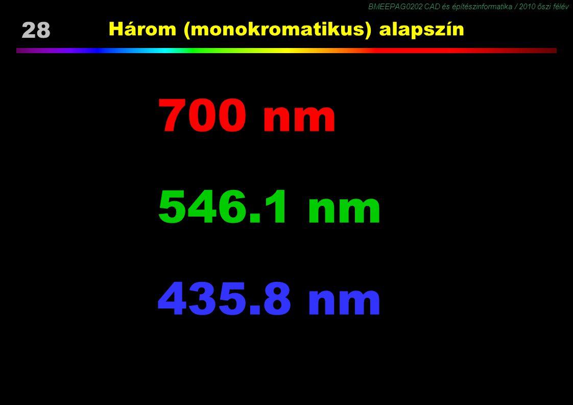 Három (monokromatikus) alapszín
