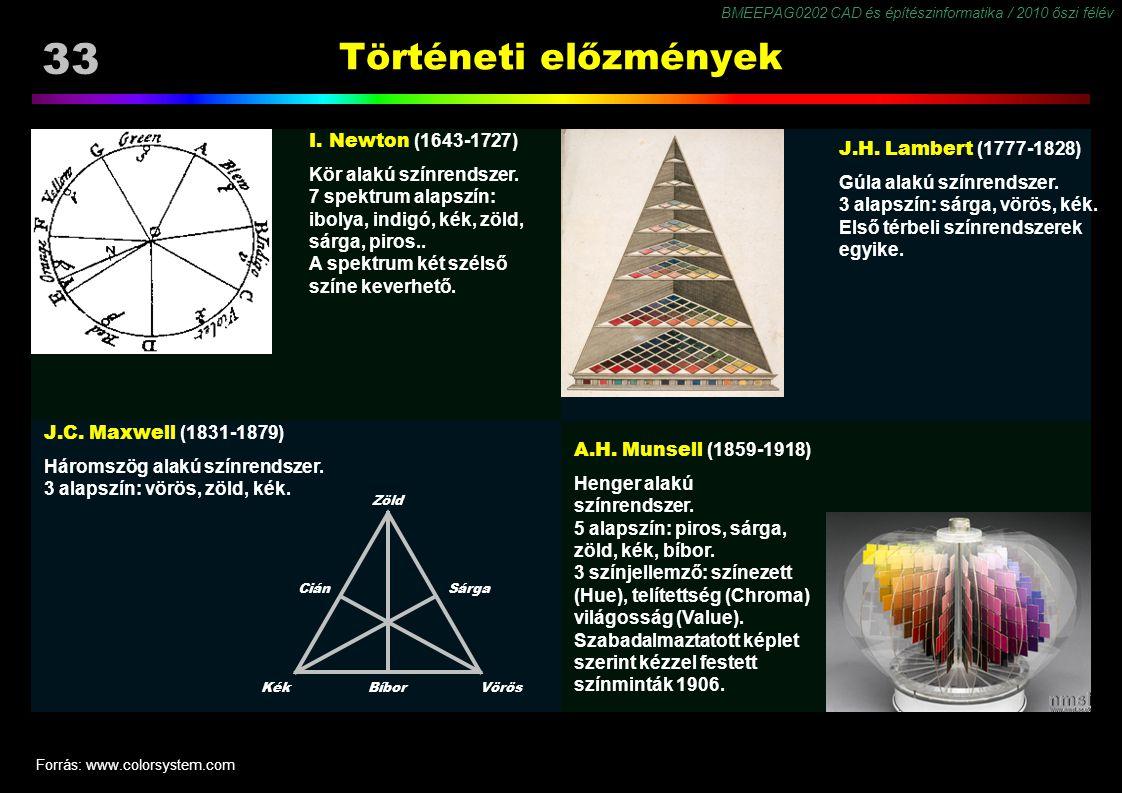 33 Történeti előzmények I. Newton (1643-1727) J.H. Lambert (1777-1828)