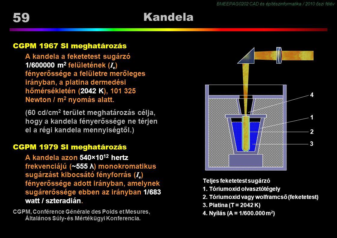 59 Kandela CGPM 1967 SI meghatározás