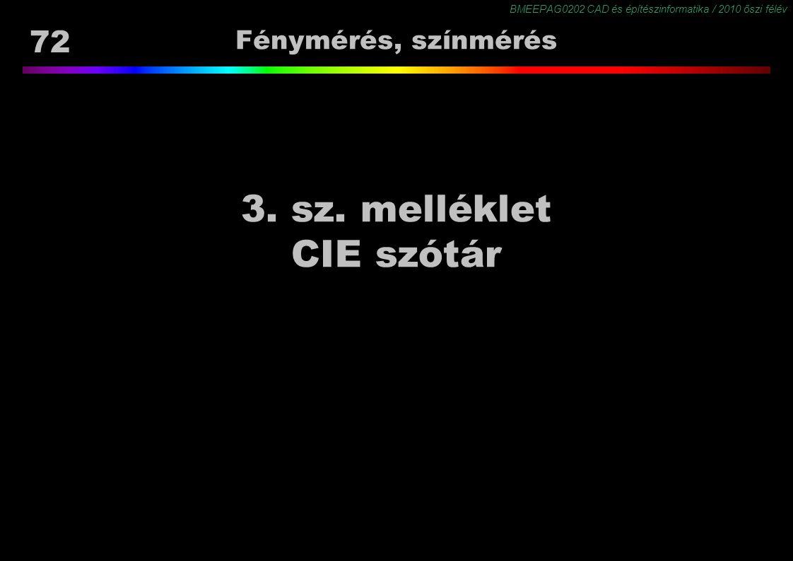 Fénymérés, színmérés 3. sz. melléklet CIE szótár