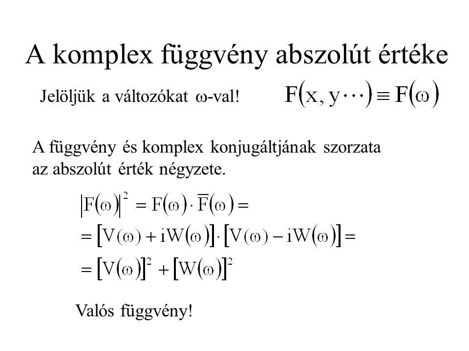A komplex függvény abszolút értéke