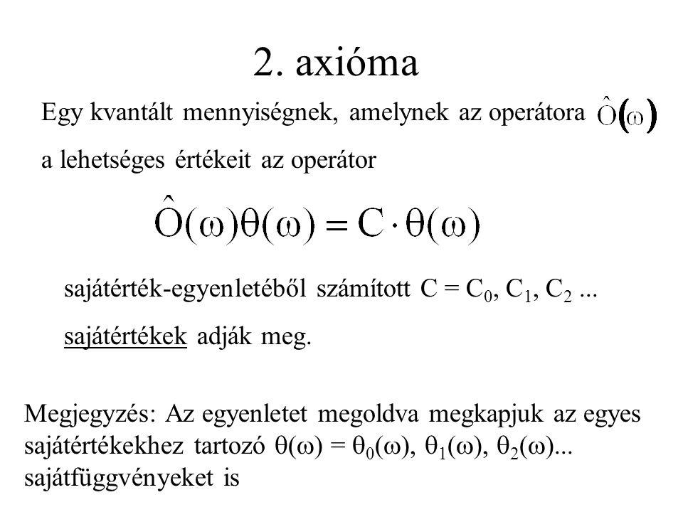 2. axióma Egy kvantált mennyiségnek, amelynek az operátora