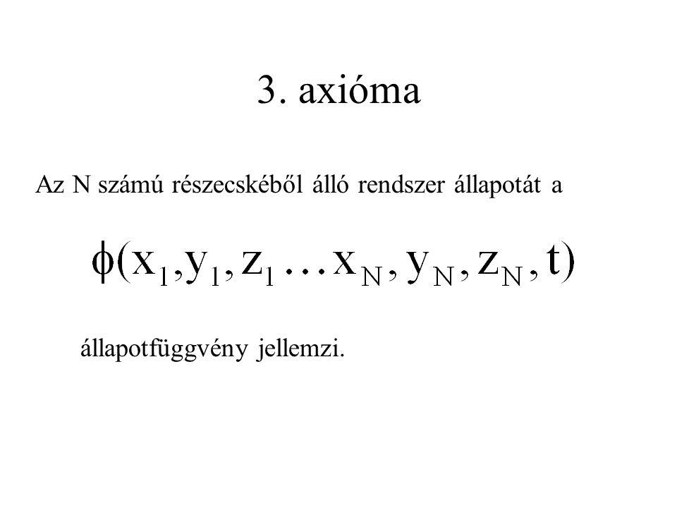 3. axióma Az N számú részecskéből álló rendszer állapotát a