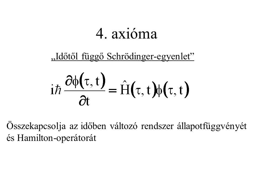"""4. axióma """"Időtől függő Schrödinger-egyenlet"""