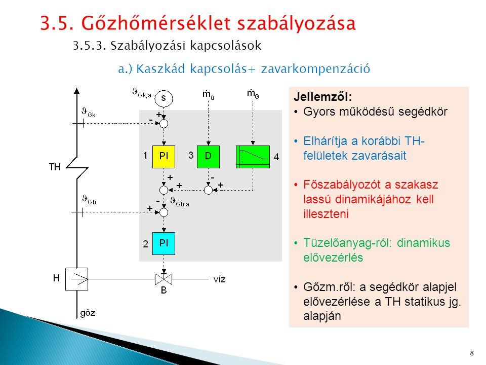 3.5. Gőzhőmérséklet szabályozása
