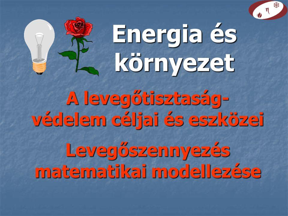 Energia és környezet A levegőtisztaság-védelem céljai és eszközei Levegőszennyezés matematikai modellezése.