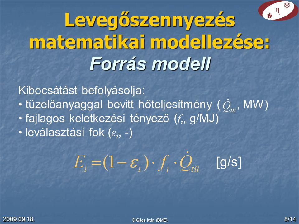 Levegőszennyezés matematikai modellezése: Forrás modell