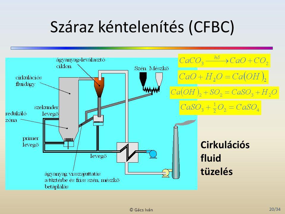 Száraz kéntelenítés (CFBC)