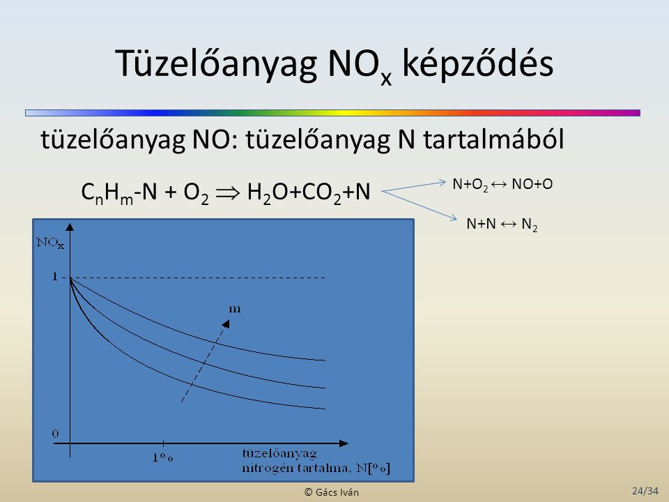 Tüzelőanyag NOx képződés