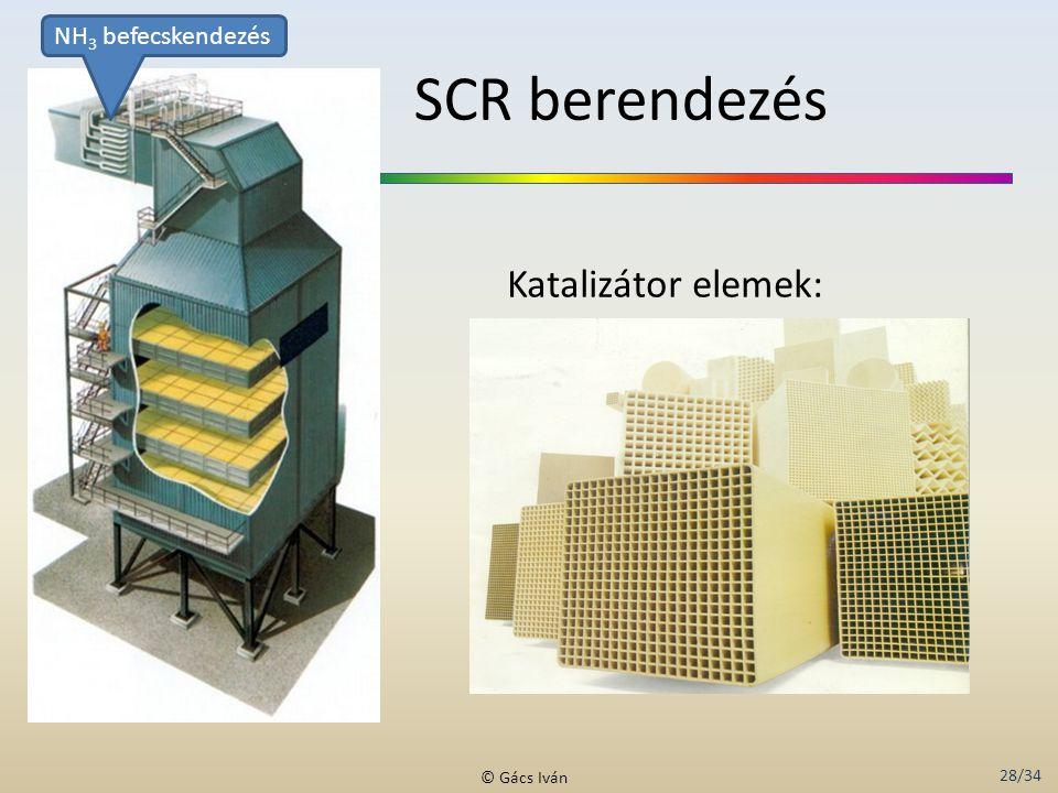 NH3 befecskendezés SCR berendezés Katalizátor elemek:
