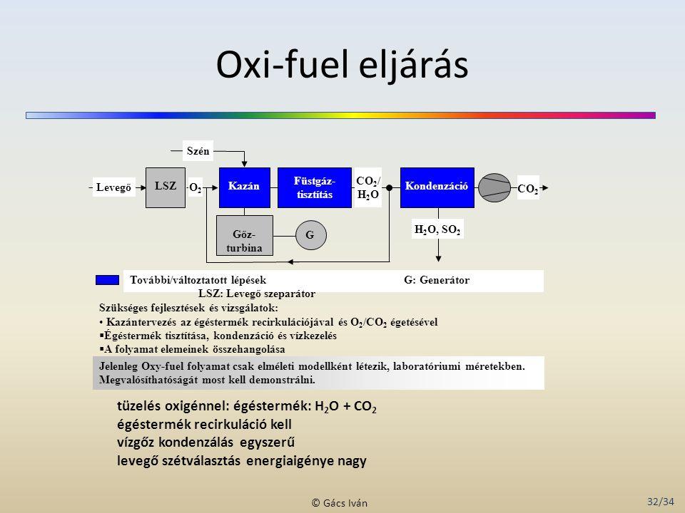 Oxi-fuel eljárás tüzelés oxigénnel: égéstermék: H2O + CO2