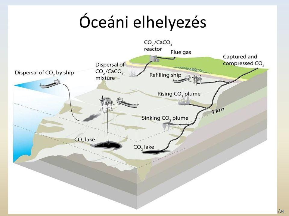 Óceáni elhelyezés