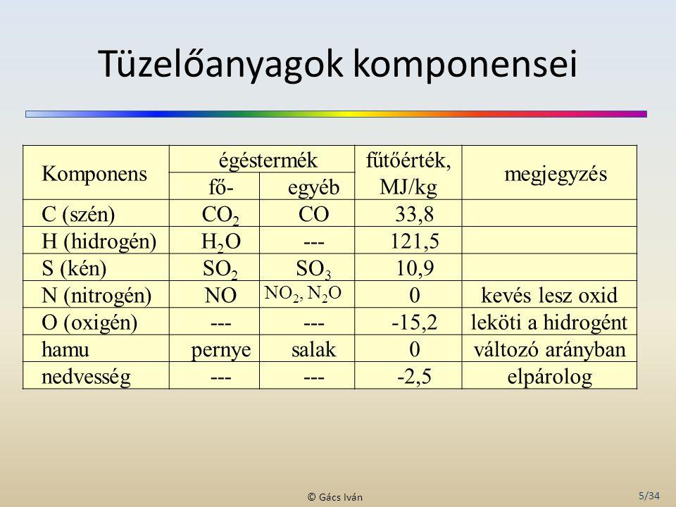 Tüzelőanyagok komponensei