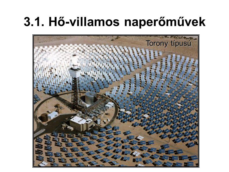 3.1. Hő-villamos naperőművek
