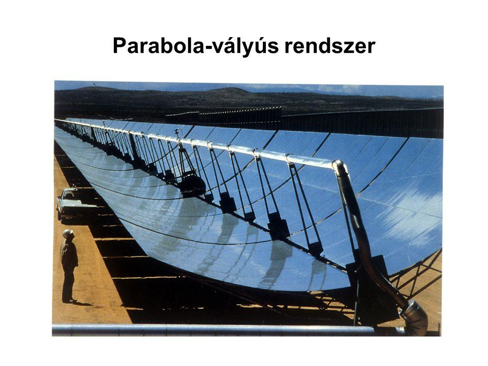 Parabola-vályús rendszer