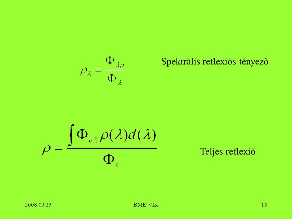 Spektrális reflexiós tényező