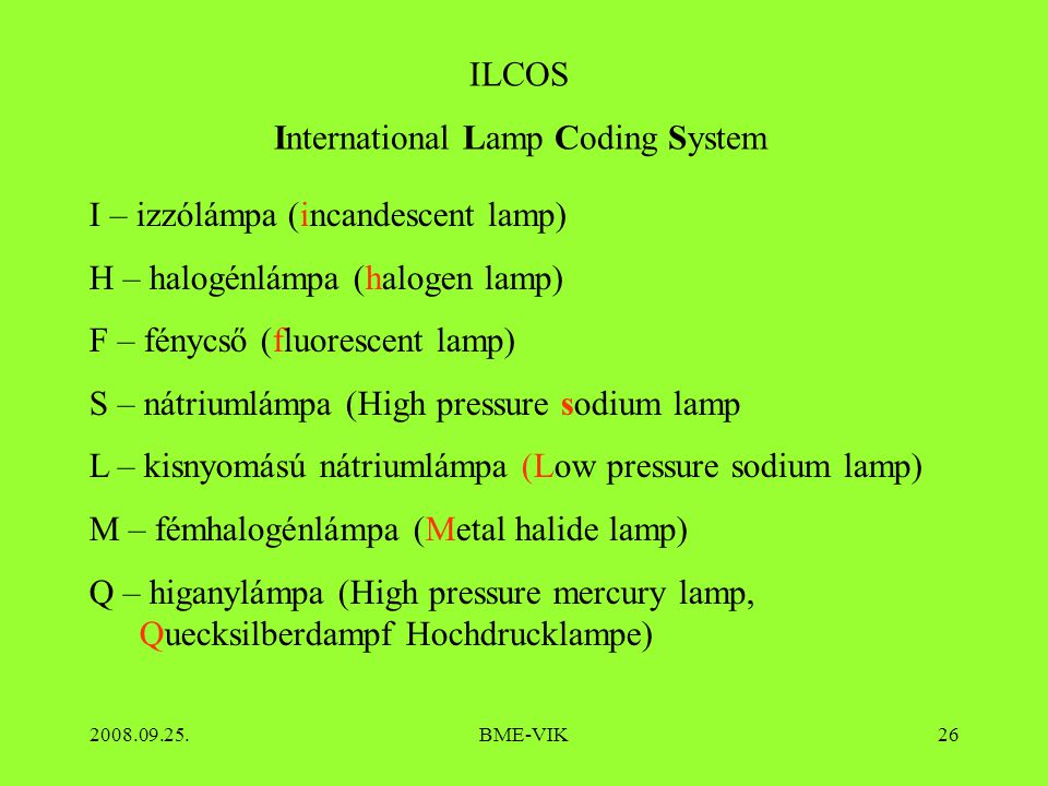 International Lamp Coding System