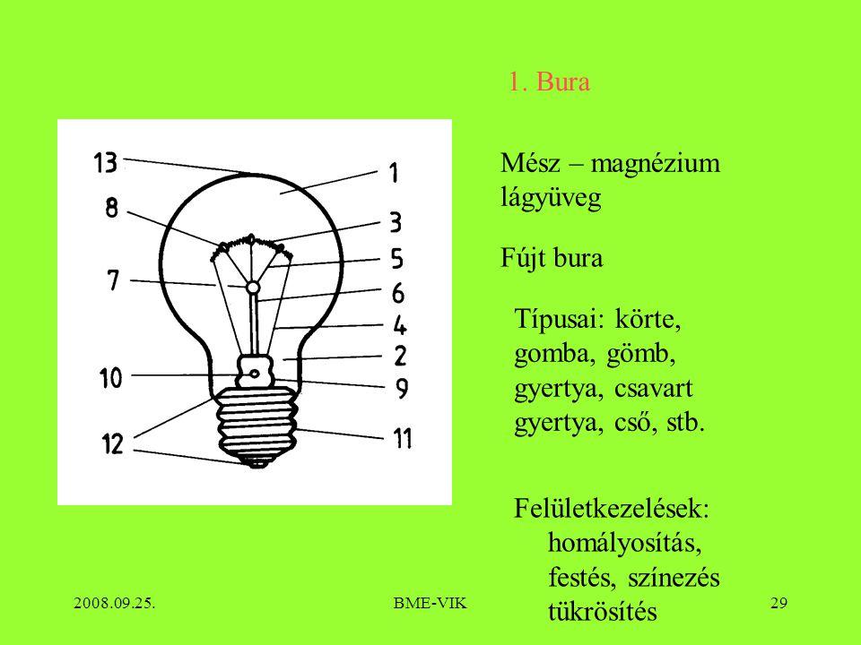 Mész – magnézium lágyüveg