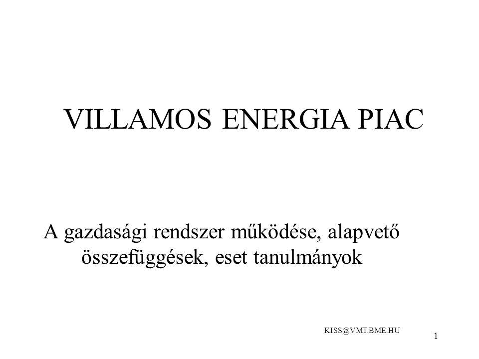 VILLAMOS ENERGIA PIAC A gazdasági rendszer működése, alapvető összefüggések, eset tanulmányok.