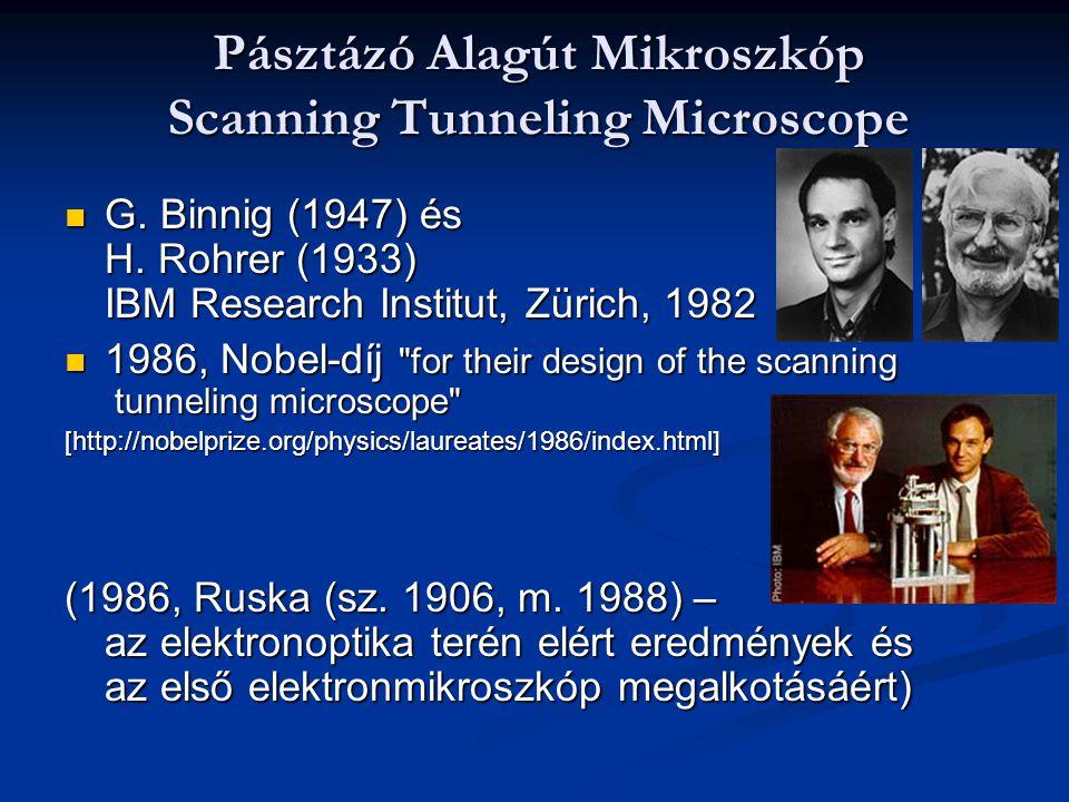Pásztázó Alagút Mikroszkóp Scanning Tunneling Microscope