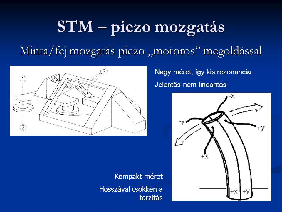 """STM – piezo mozgatás Minta/fej mozgatás piezo """"motoros megoldással"""