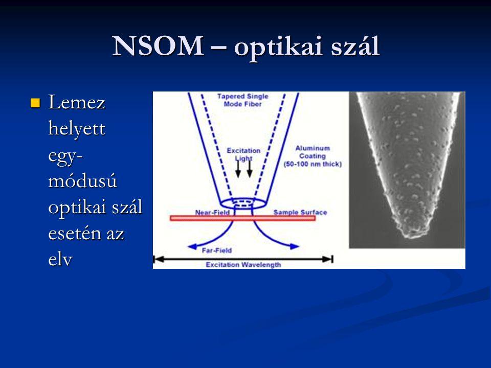 NSOM – optikai szál Lemez helyett egy-módusú optikai szál esetén az elv