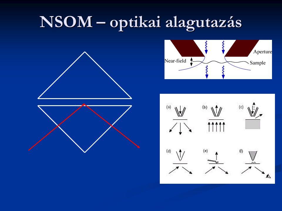 NSOM – optikai alagutazás