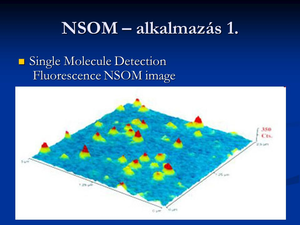 NSOM – alkalmazás 1. Single Molecule Detection Fluorescence NSOM image