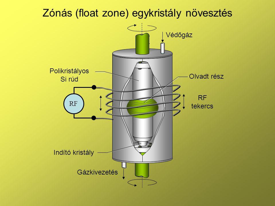 Zónás (float zone) egykristály növesztés