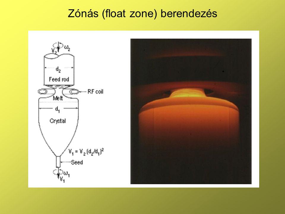 Zónás (float zone) berendezés