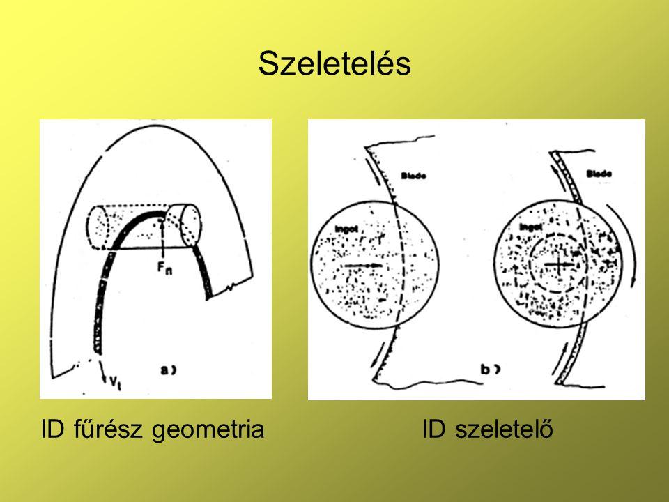 Szeletelés ID fűrész geometria ID szeletelő