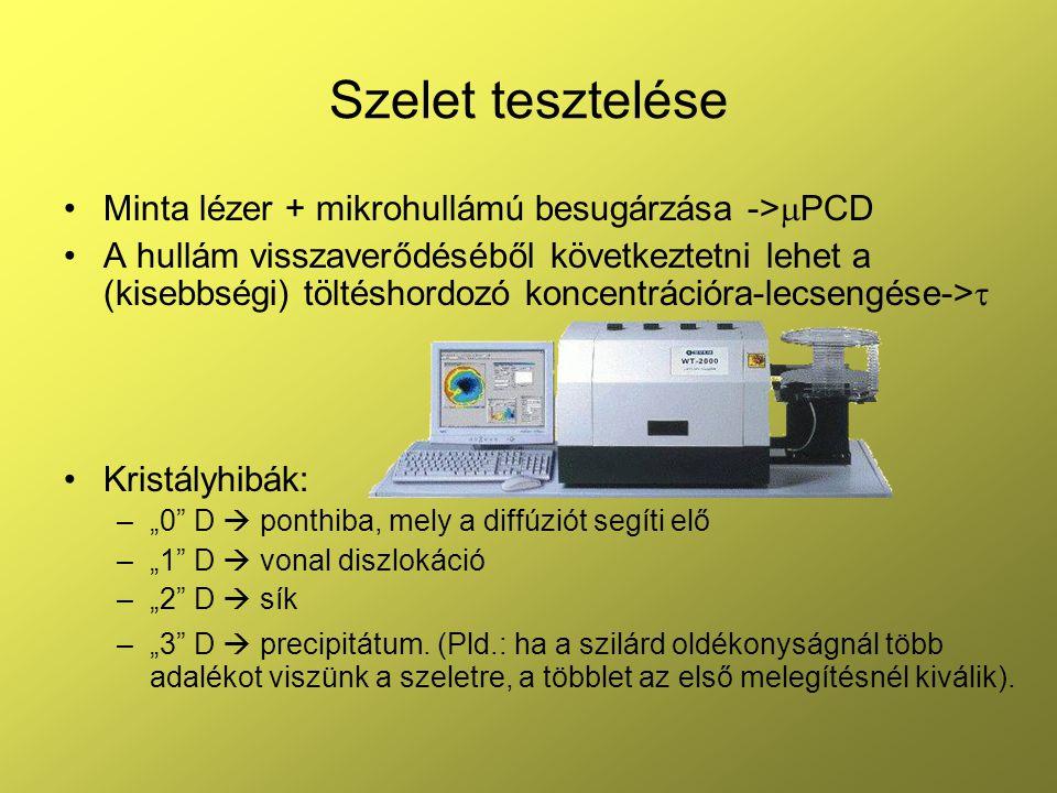 Szelet tesztelése Minta lézer + mikrohullámú besugárzása ->mPCD