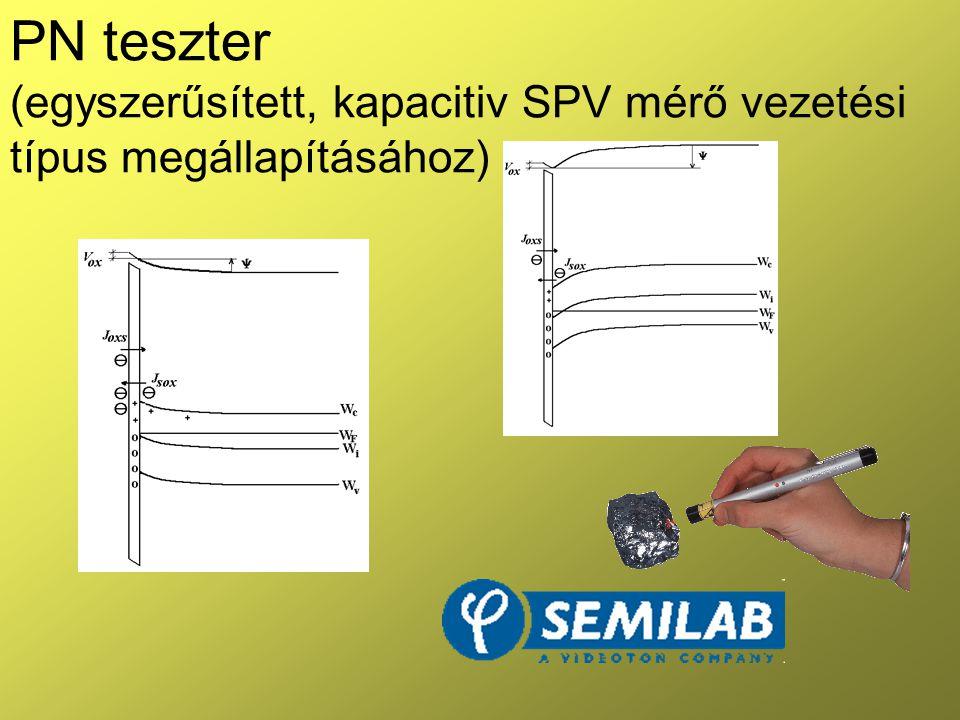 PN teszter (egyszerűsített, kapacitiv SPV mérő vezetési típus megállapításához)
