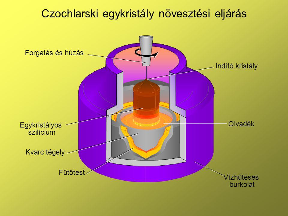 Czochlarski egykristály növesztési eljárás