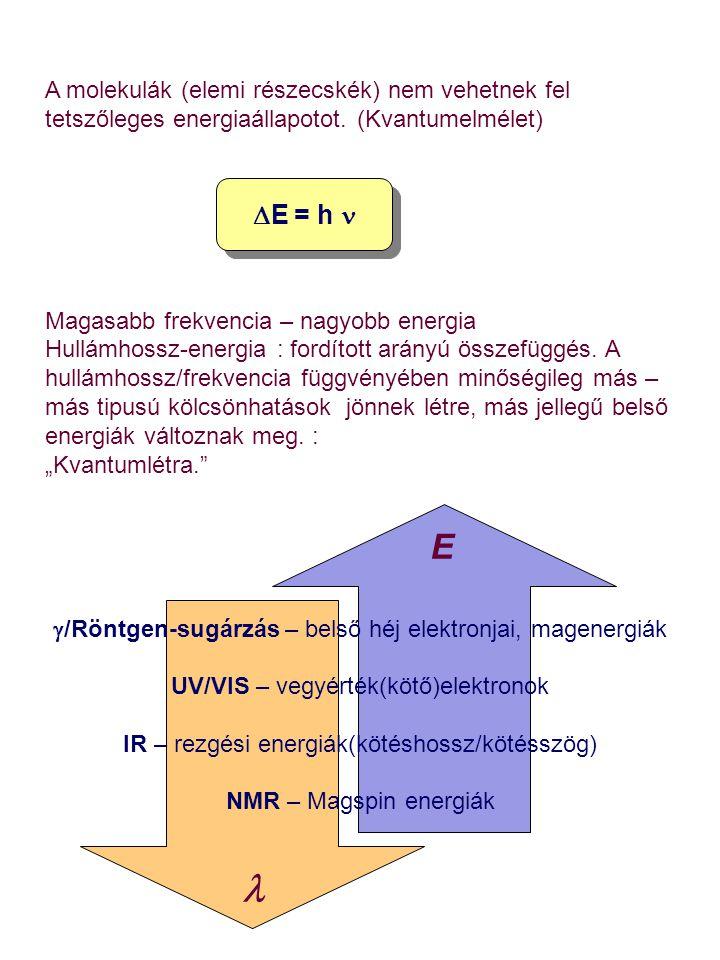 A molekulák (elemi részecskék) nem vehetnek fel tetszőleges energiaállapotot. (Kvantumelmélet)